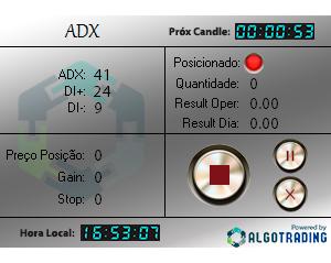 adx_1