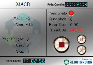 macd_1