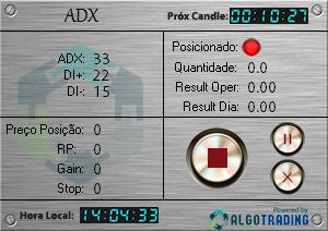 adx_premium_1