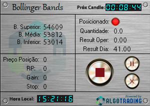 bollinger_premium_1