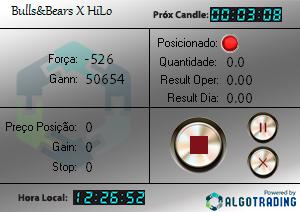 bullsbears_hilo_1