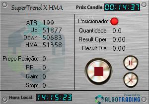 supertrend_hma_premium_1