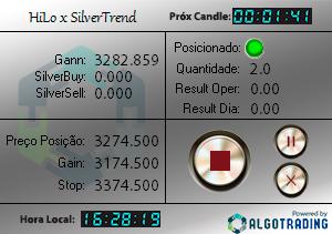 hilo_silvertrend_1